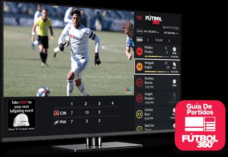 Guía de partidos - Fútbol 360 - Modesto, California - Azteca Satellite - Distribuidor autorizado de DISH